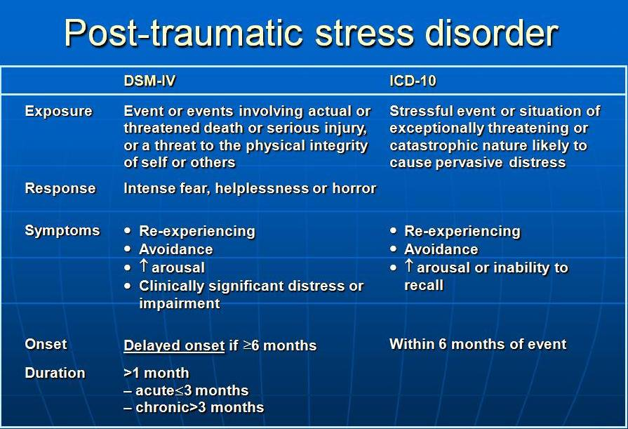 a study of post traumatic stress disorder on veteran women Post-traumatic stress disorder (ptsd) skip to providers and helpers by the us department fo veterans affairs join a study post-traumatic stress disorder.